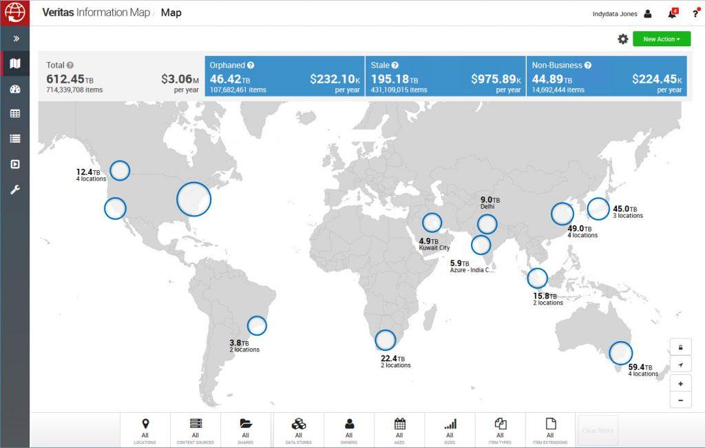 Veritas Information Map